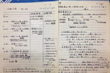 書くことが仕事力を高める ~日報・週報・議事録・社内提案~